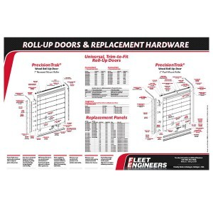 Fleet Engineers Roll-Up Door and Replacement Hardware Poster