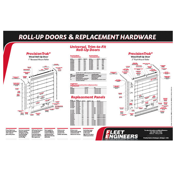 Roll Up Door Amp Replacement Hardware Poster Fleet Engineers