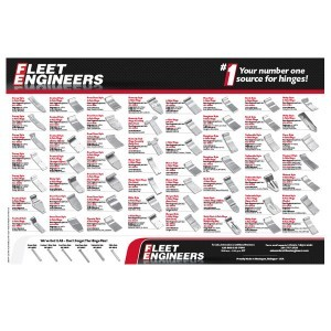Fleet Engineers Swing Door Hinge Poster